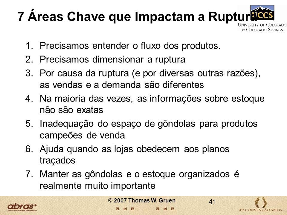 7 Áreas Chave que Impactam a Ruptura