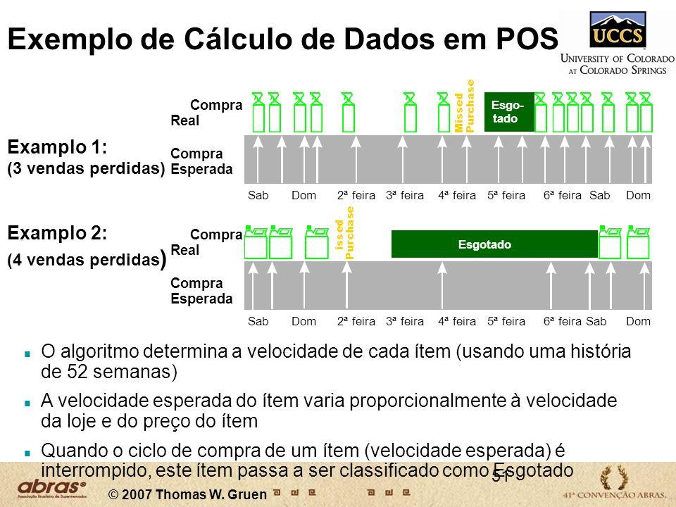 Exemplo de Cálculo de Dados em POS
