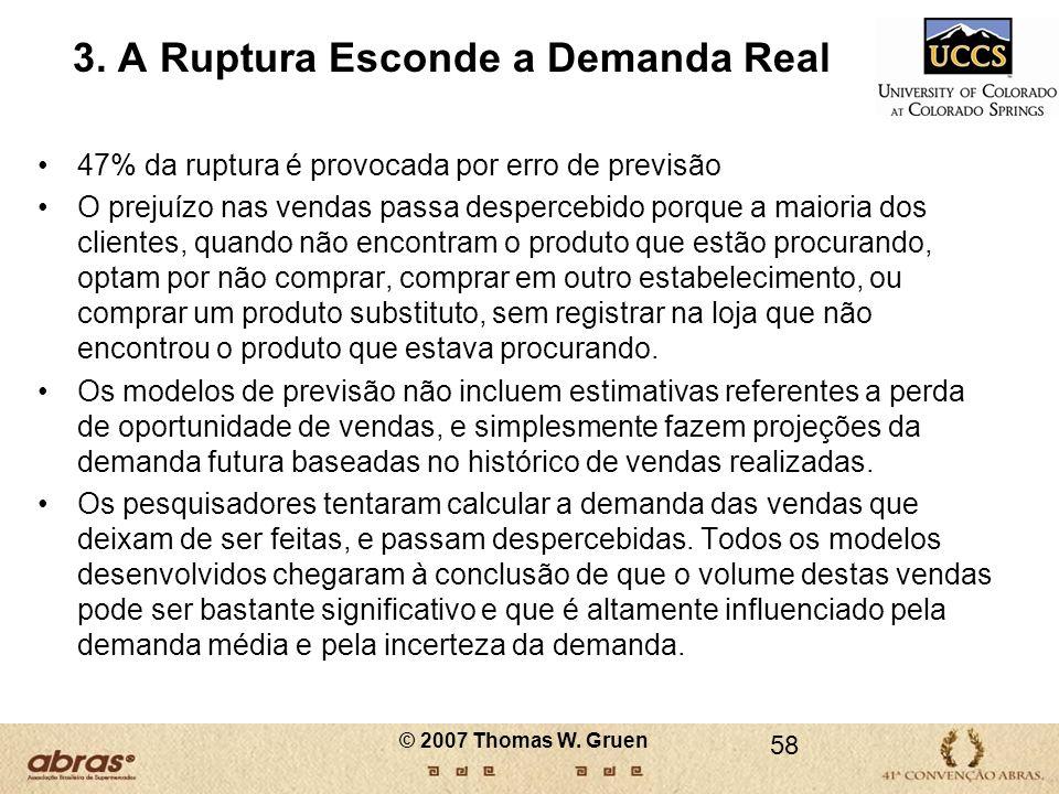 3. A Ruptura Esconde a Demanda Real