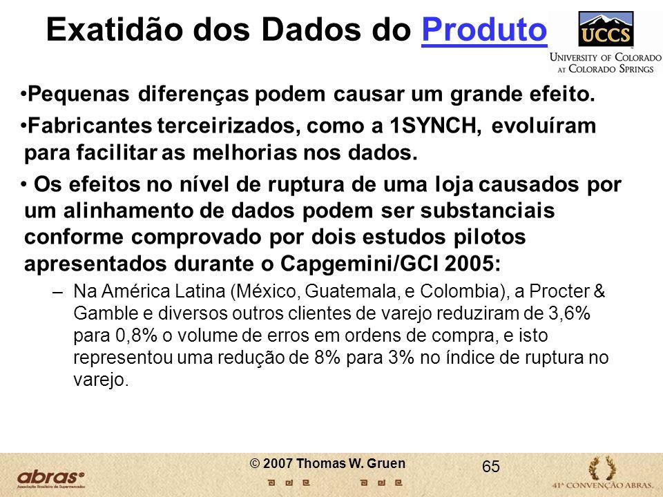 Exatidão dos Dados do Produto