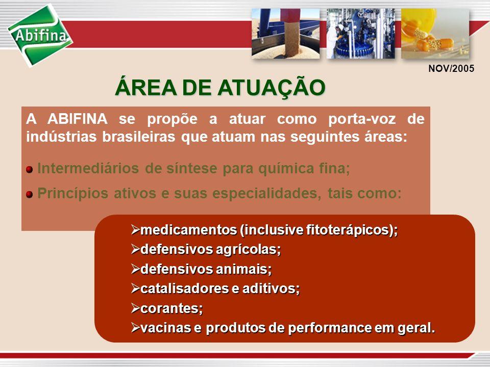 NOV/2005 ÁREA DE ATUAÇÃO. A ABIFINA se propõe a atuar como porta-voz de indústrias brasileiras que atuam nas seguintes áreas: