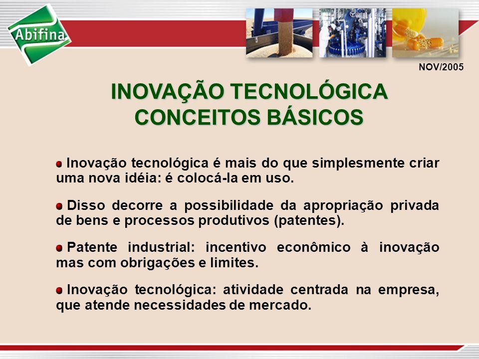 INOVAÇÃO TECNOLÓGICA CONCEITOS BÁSICOS