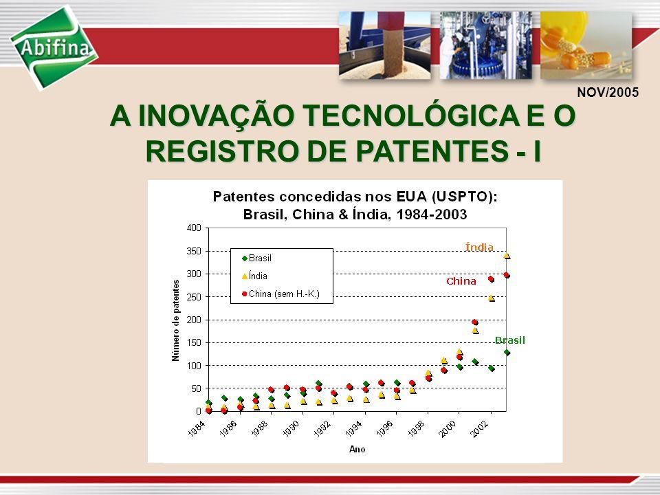 A INOVAÇÃO TECNOLÓGICA E O REGISTRO DE PATENTES - I