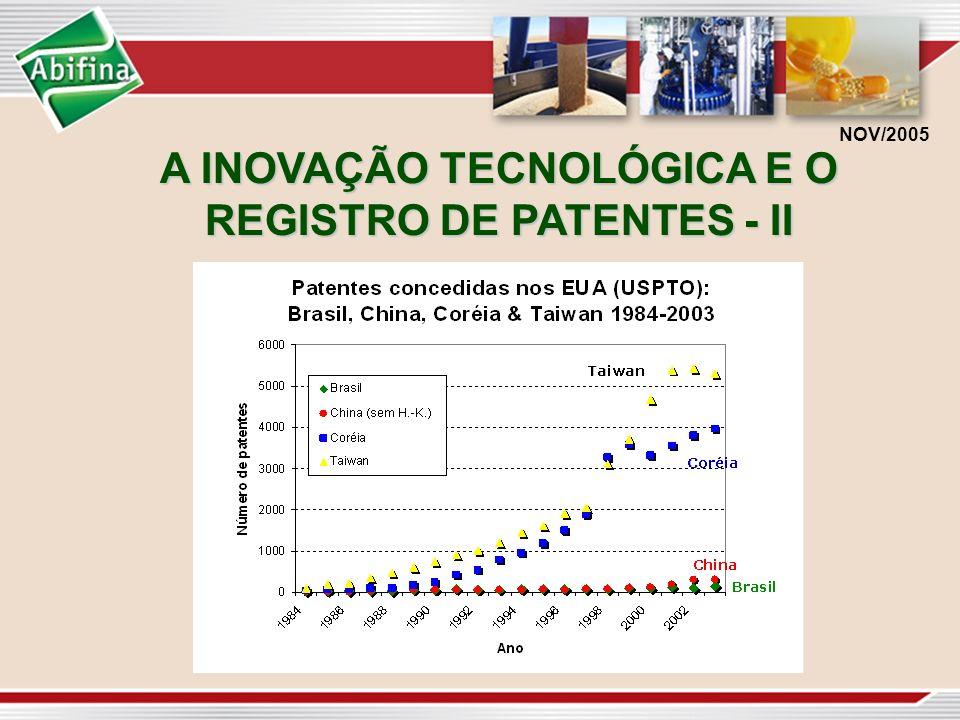 A INOVAÇÃO TECNOLÓGICA E O REGISTRO DE PATENTES - II