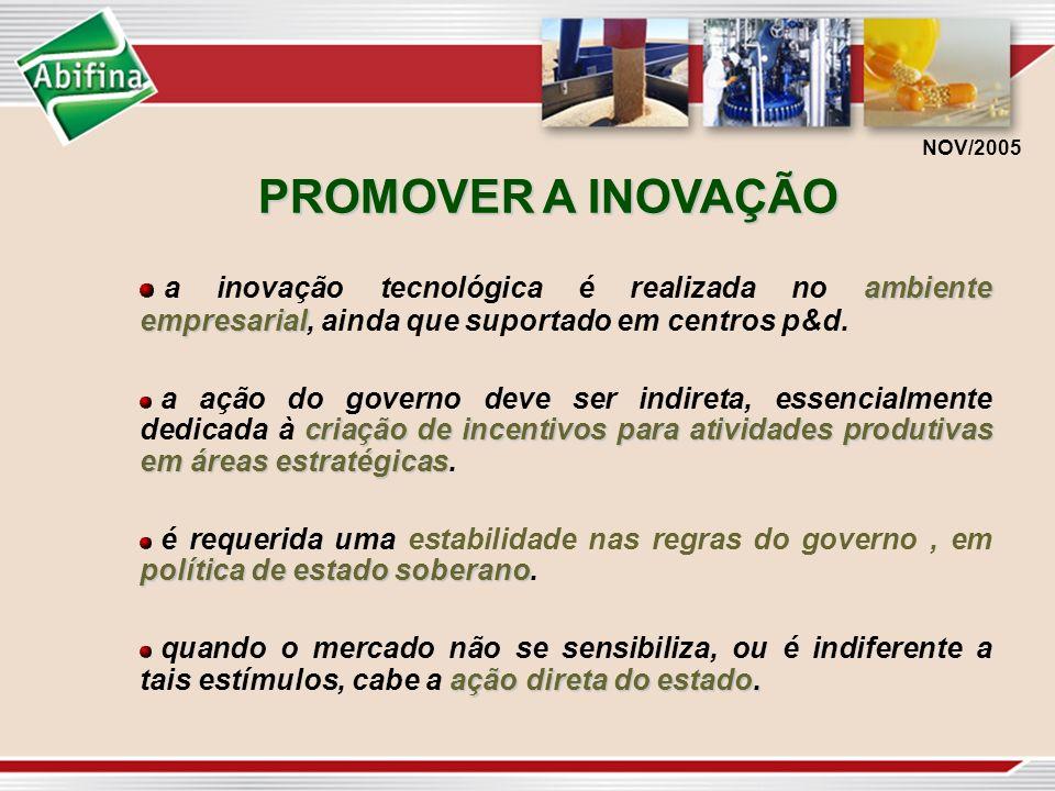 PROMOVER A INOVAÇÃO NOV/2005. a inovação tecnológica é realizada no ambiente empresarial, ainda que suportado em centros p&d.