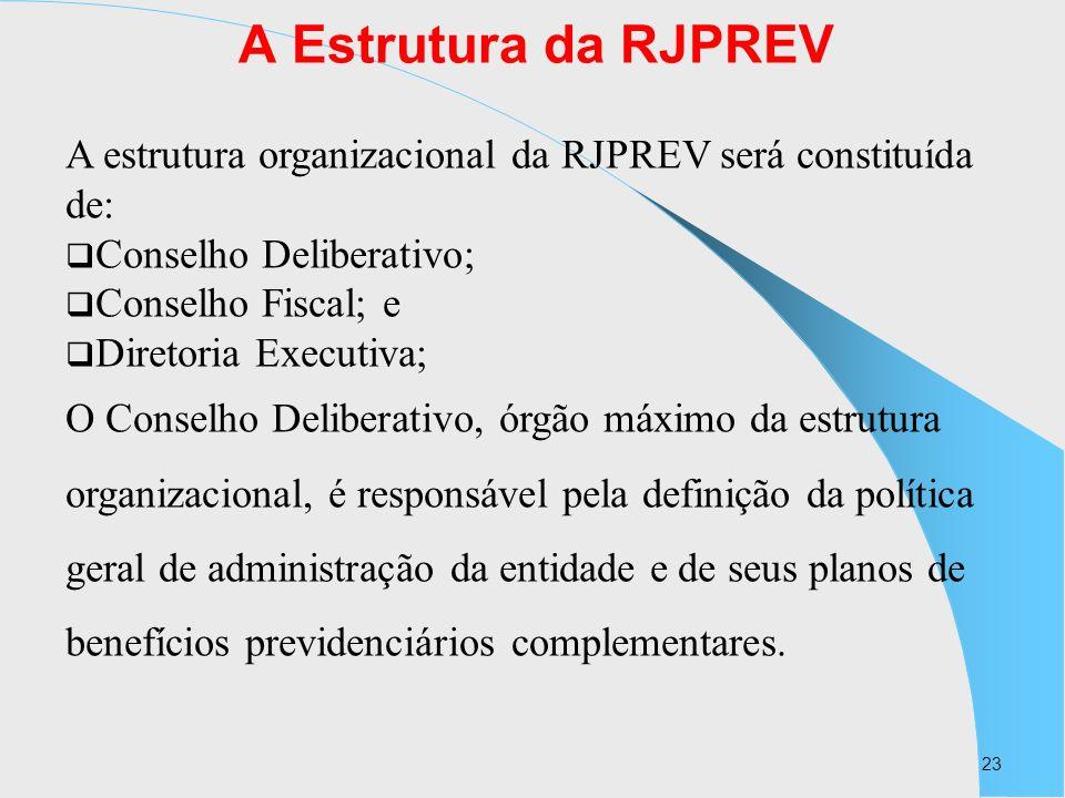A Estrutura da RJPREV A estrutura organizacional da RJPREV será constituída de: Conselho Deliberativo;
