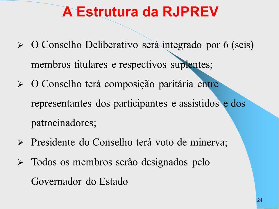 A Estrutura da RJPREV O Conselho Deliberativo será integrado por 6 (seis) membros titulares e respectivos suplentes;