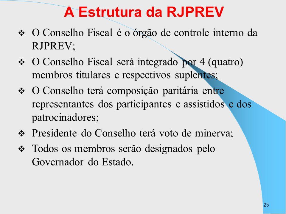 A Estrutura da RJPREV O Conselho Fiscal é o órgão de controle interno da RJPREV;