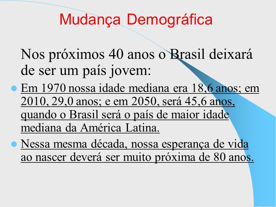 Mudança Demográfica Nos próximos 40 anos o Brasil deixará de ser um país jovem: