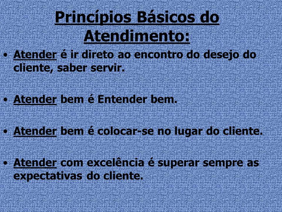 Princípios Básicos do Atendimento: