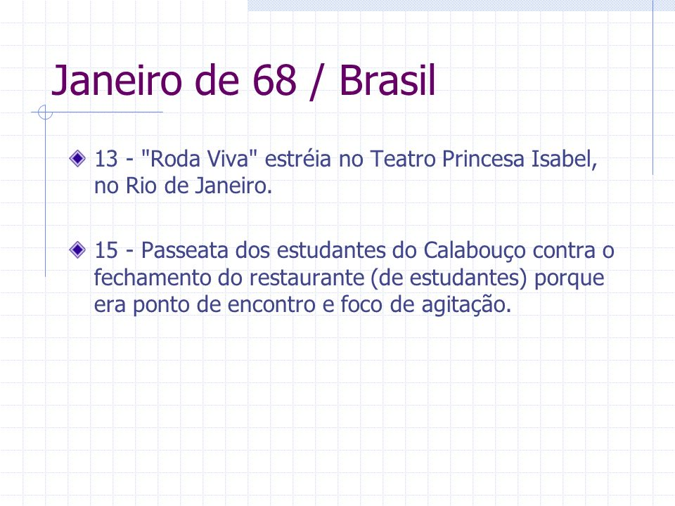 Janeiro de 68 / Brasil13 - Roda Viva estréia no Teatro Princesa Isabel, no Rio de Janeiro.