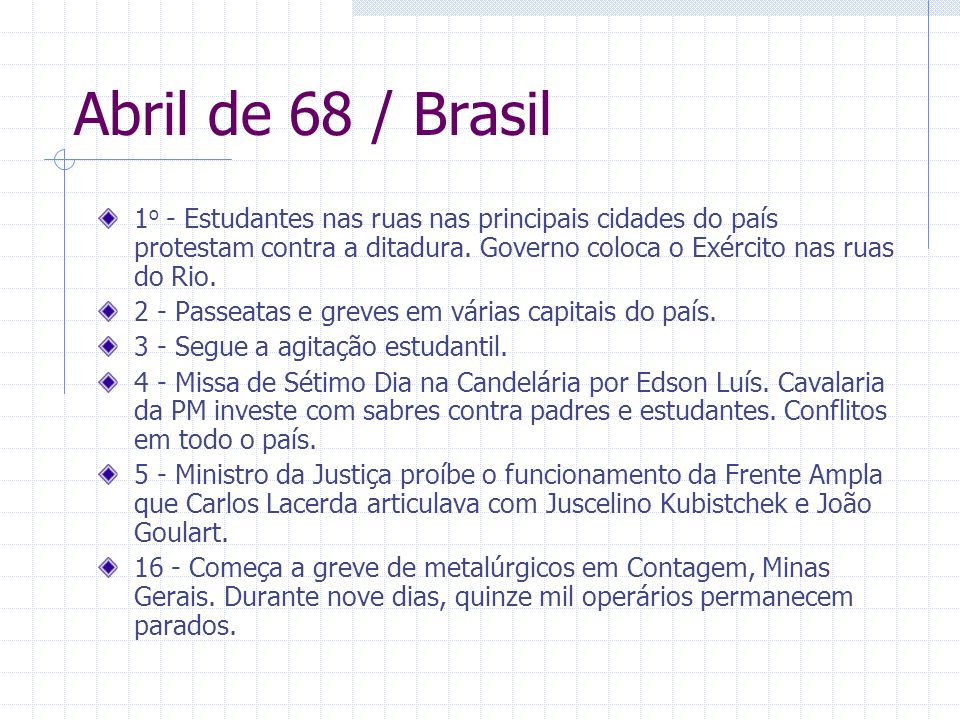Abril de 68 / Brasil1o - Estudantes nas ruas nas principais cidades do país protestam contra a ditadura. Governo coloca o Exército nas ruas do Rio.