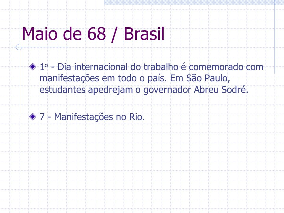 Maio de 68 / Brasil