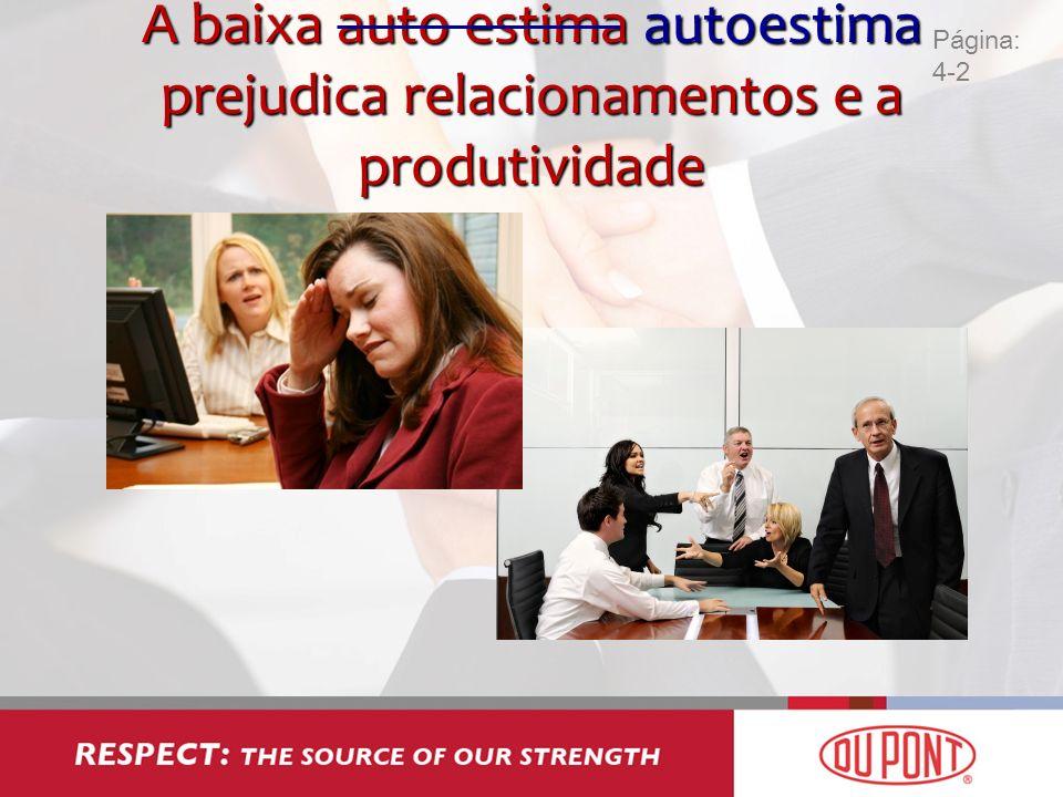Página: 4-2 A baixa auto estima autoestima prejudica relacionamentos e a produtividade