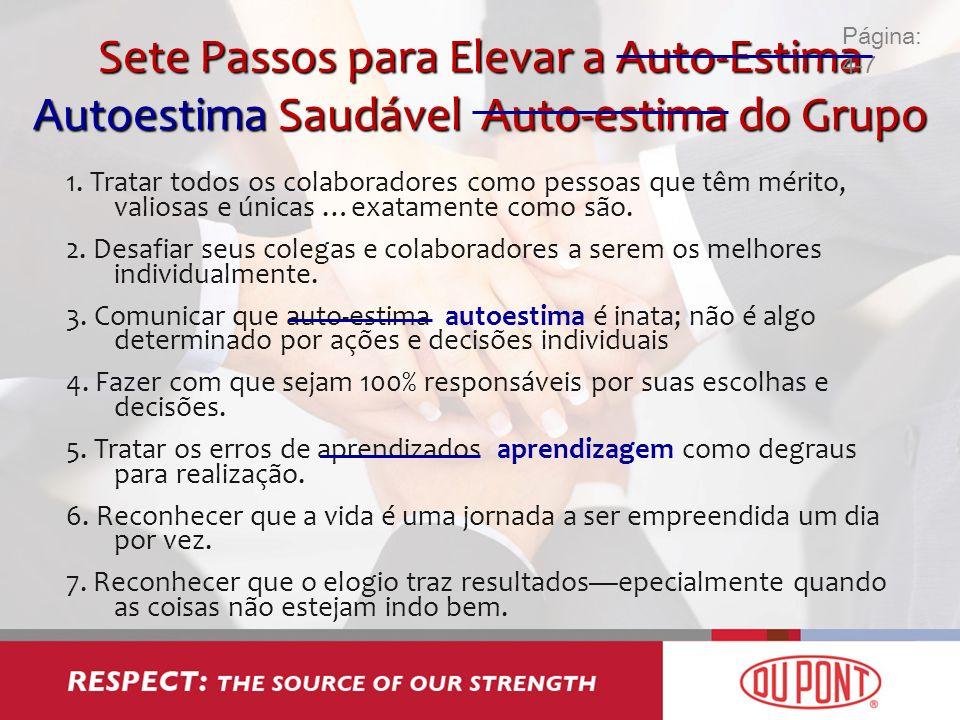 Página: 4-7 Sete Passos para Elevar a Auto-Estima Autoestima Saudável Auto-estima do Grupo.