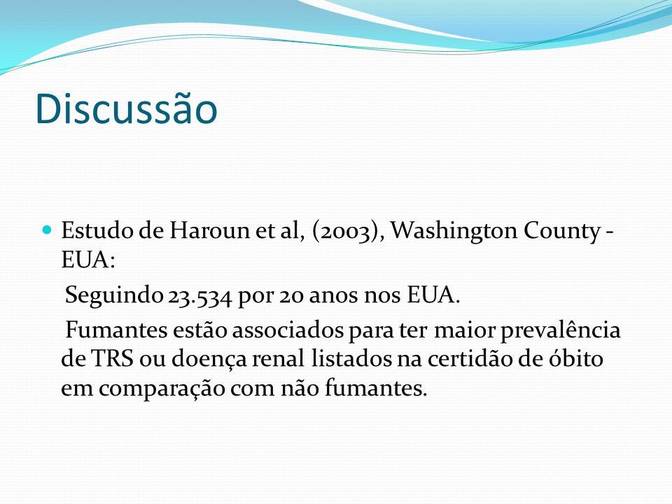 Discussão Estudo de Haroun et al, (2003), Washington County - EUA: