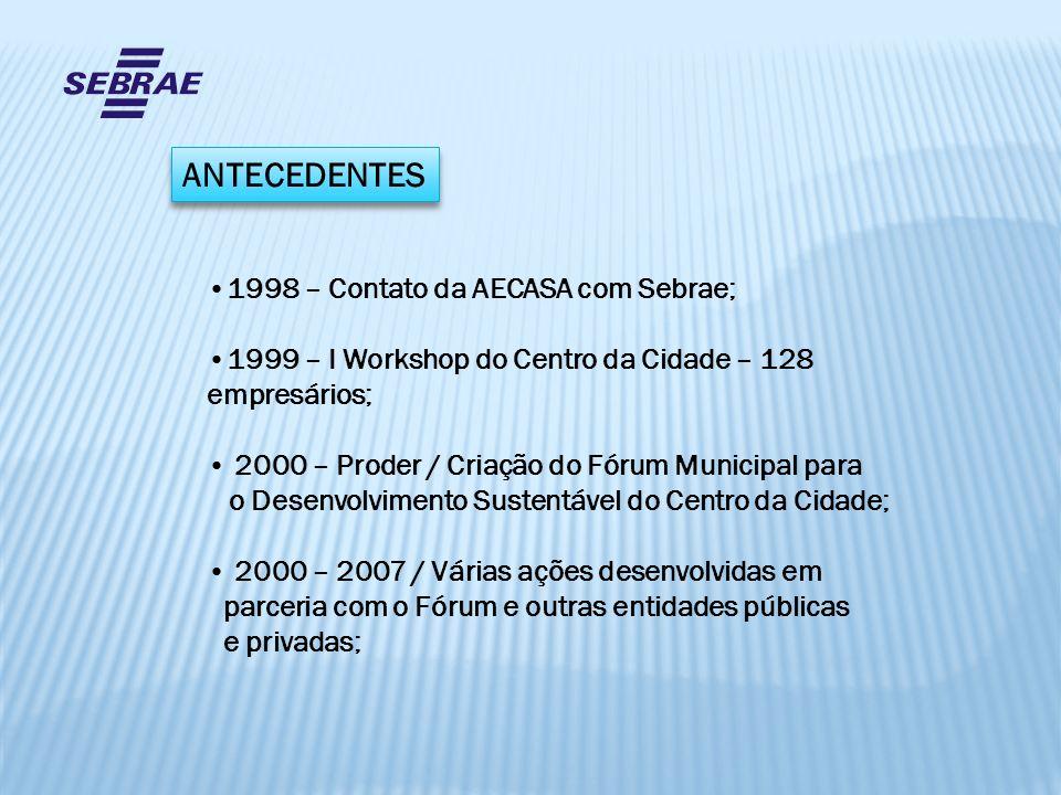 ANTECEDENTES 1998 – Contato da AECASA com Sebrae;