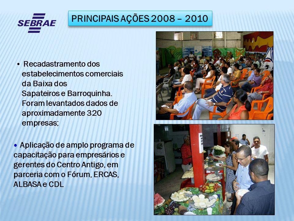 PRINCIPAIS AÇÕES 2008 – 2010 Recadastramento dos