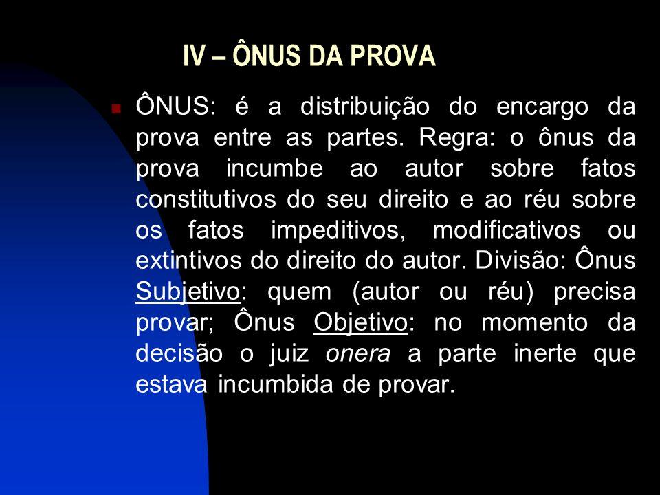 IV – ÔNUS DA PROVA