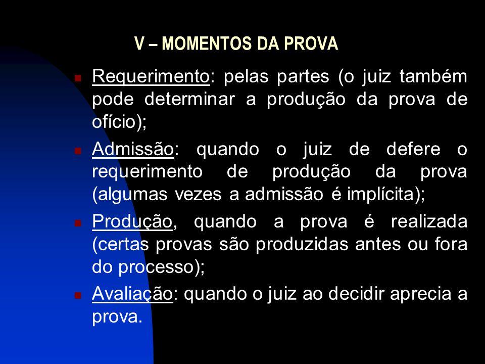 V – MOMENTOS DA PROVA Requerimento: pelas partes (o juiz também pode determinar a produção da prova de ofício);