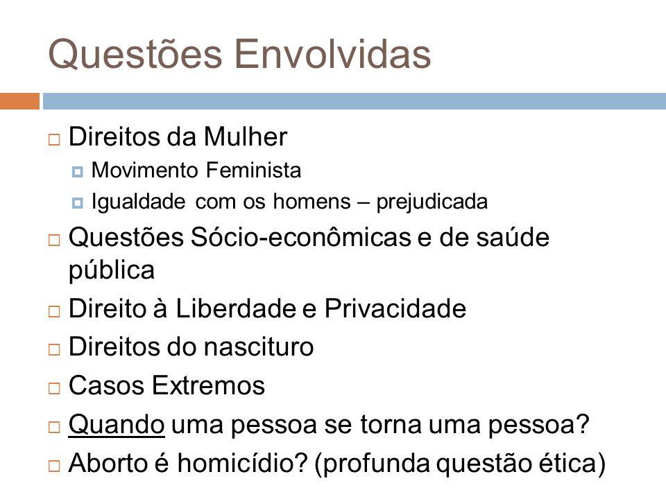 Questões Envolvidas Direitos da Mulher