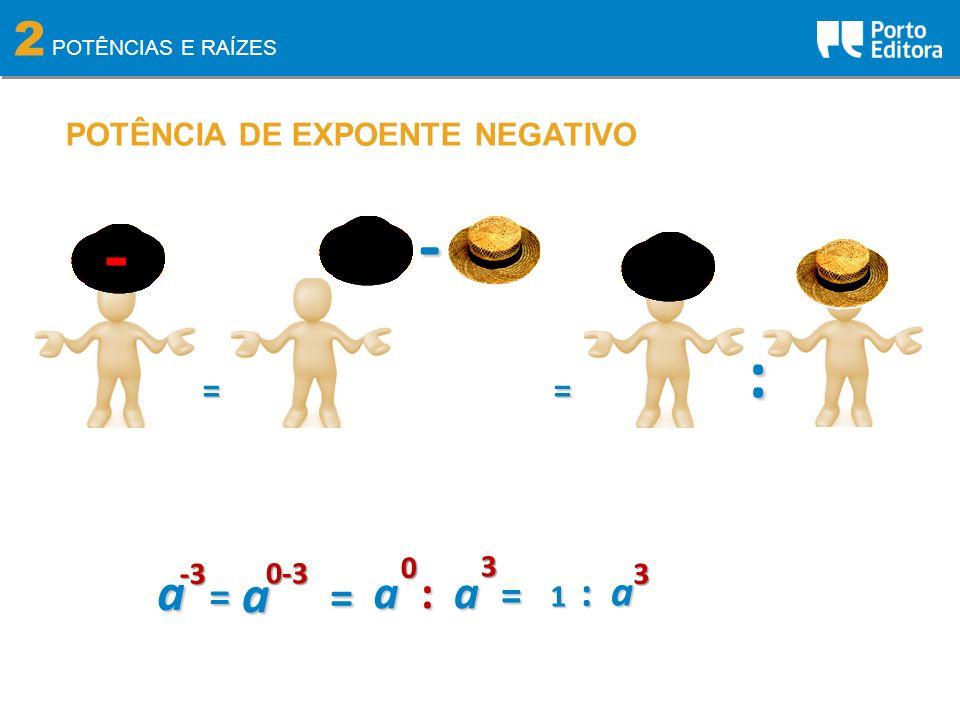 - - : a = a = 2 a : a = : a = = POTÊNCIA DE EXPOENTE NEGATIVO 3 -3 0-3