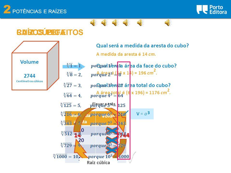 2 CUBOS PEFEITOS RAÍZ CÚBICA 14 2744