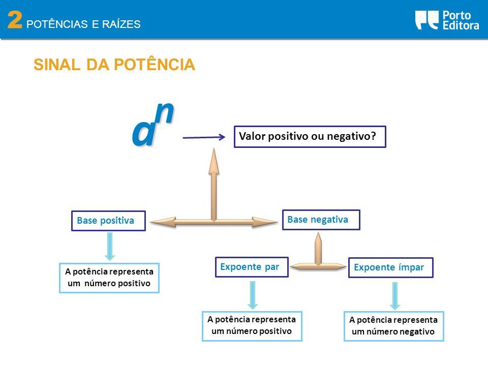 a n 2 SINAL DA POTÊNCIA Valor positivo ou negativo POTÊNCIAS E RAÍZES