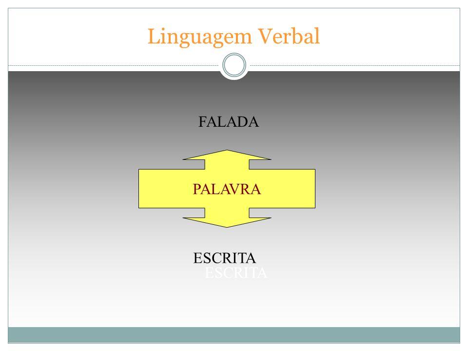 Linguagem Verbal FALADA PALAVRA ESCRITA ESCRITA