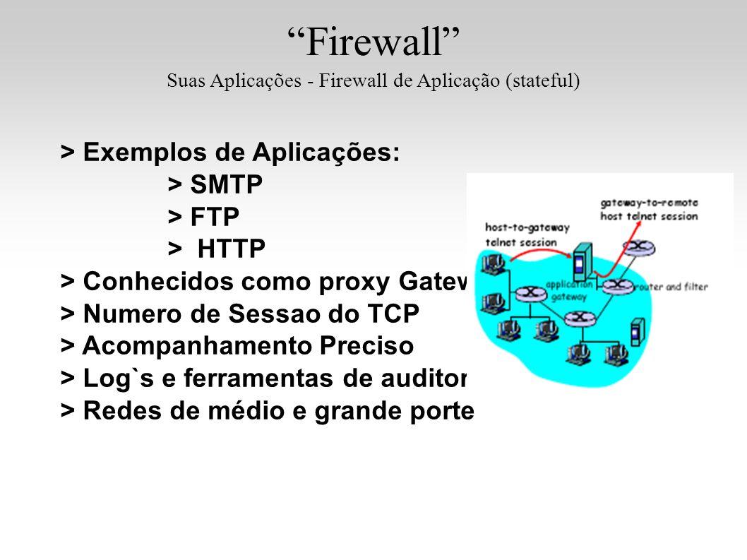 Suas Aplicações - Firewall de Aplicação (stateful)