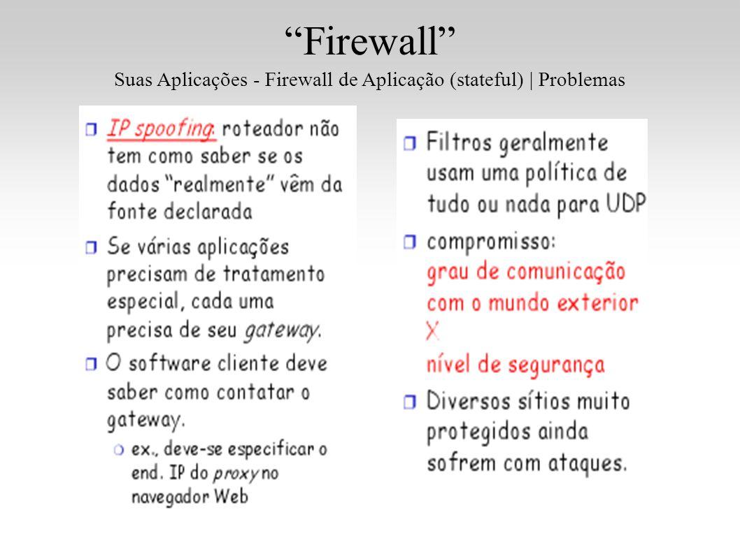 Suas Aplicações - Firewall de Aplicação (stateful) | Problemas