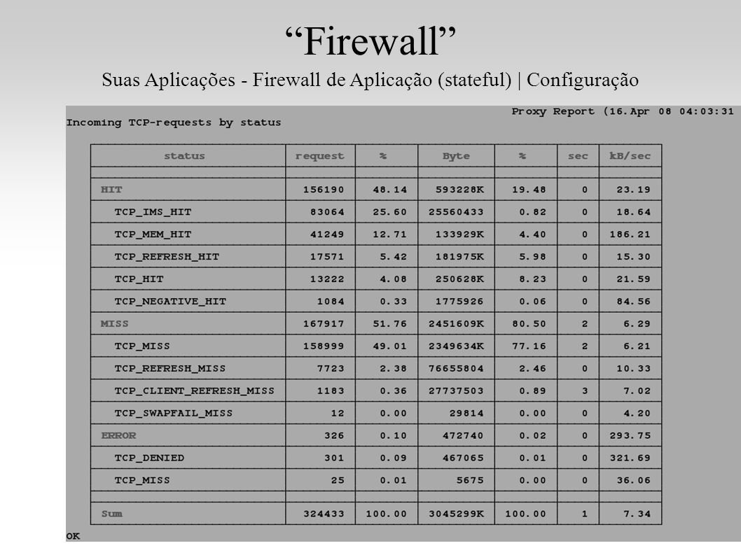 Suas Aplicações - Firewall de Aplicação (stateful) | Configuração