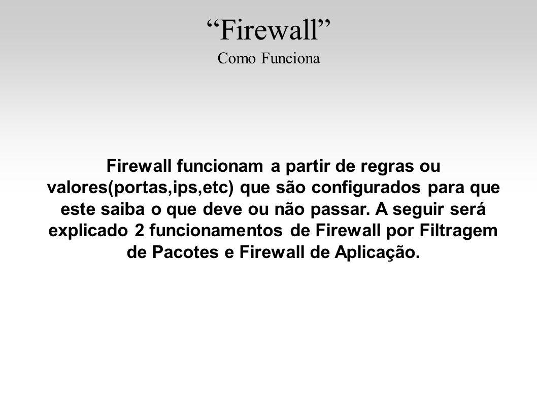 Firewall Como Funciona.