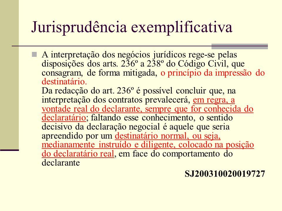 Jurisprudência exemplificativa