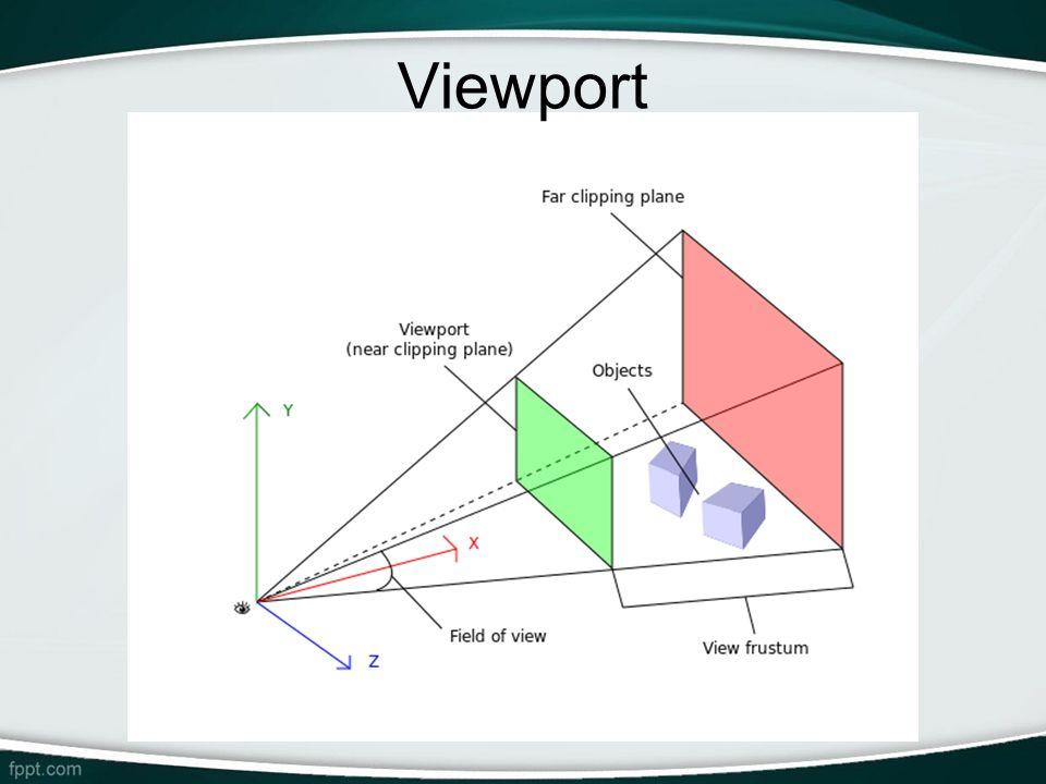 Viewport -Necessário definir o viewport na câmera.