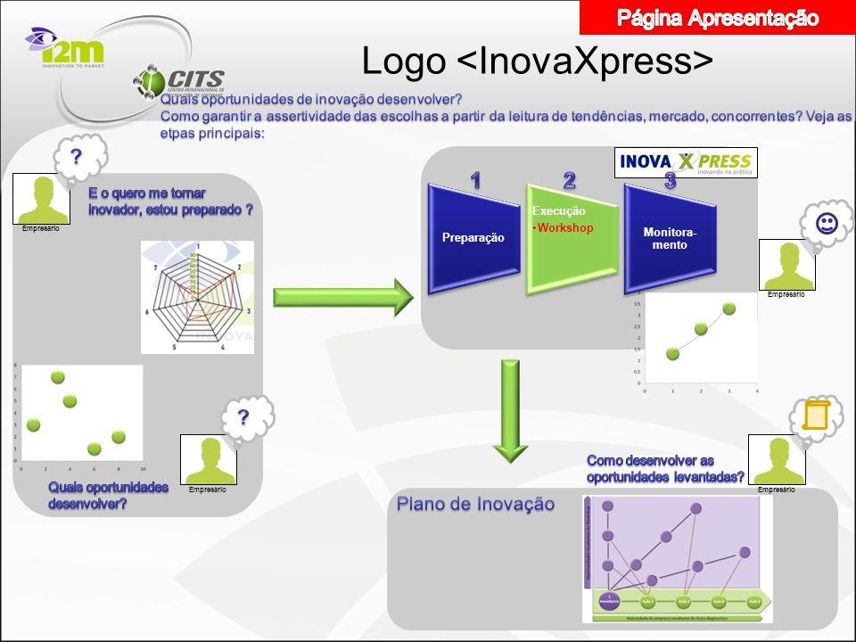 Logo <InovaXpress>