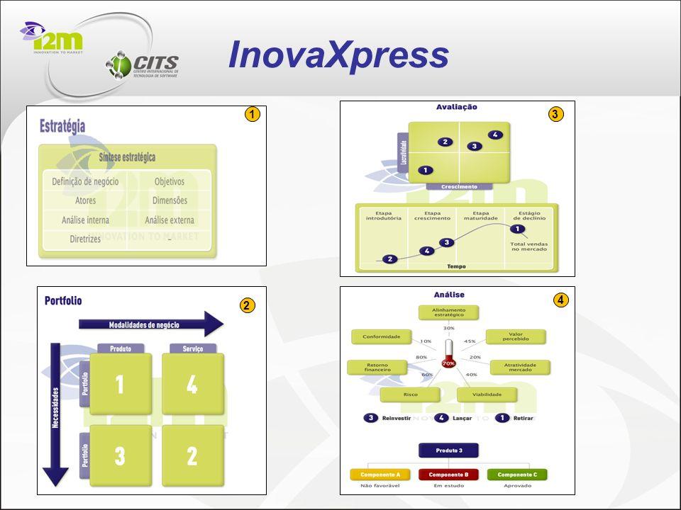 InovaXpress 1 3 4 2