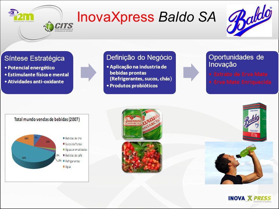 InovaXpress Baldo SA Oportunidades de Inovação Extrato de Erva Mate