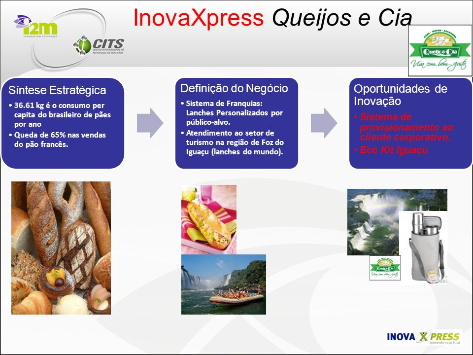 InovaXpress Queijos e Cia