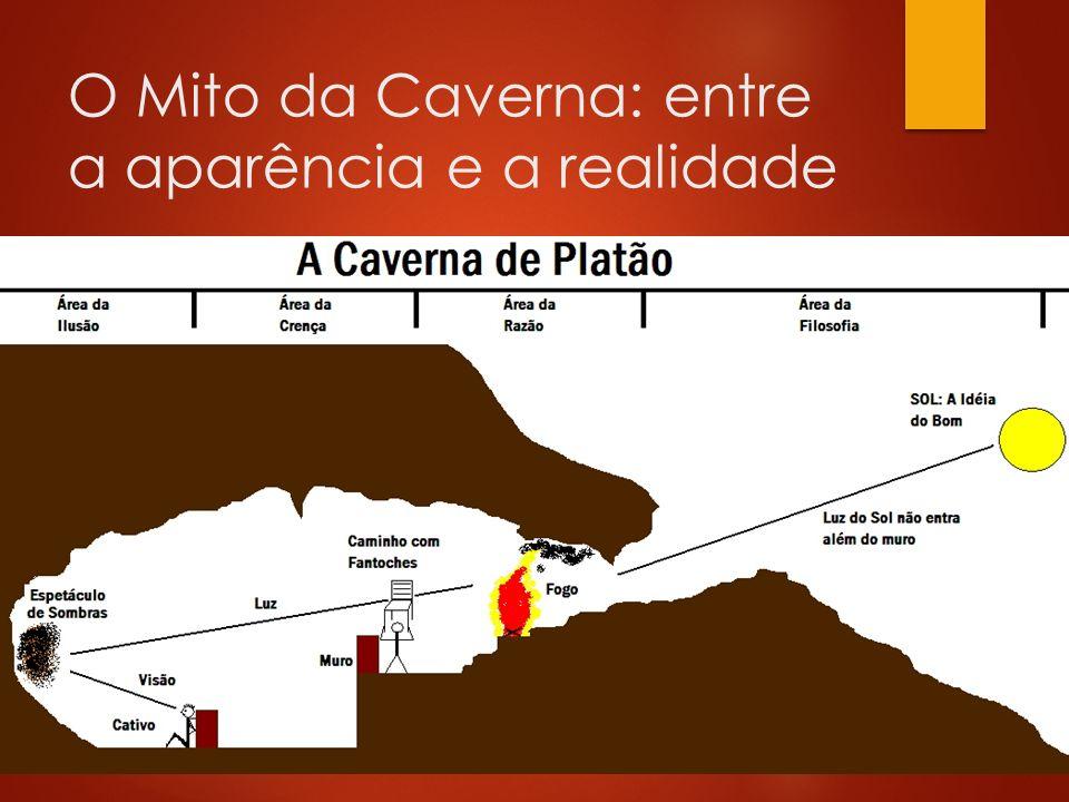 O Mito da Caverna: entre a aparência e a realidade