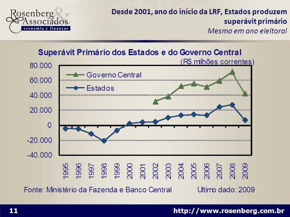 Desde 2001, ano do início da LRF, Estados produzem superávit primário Mesmo em ano eleitoral