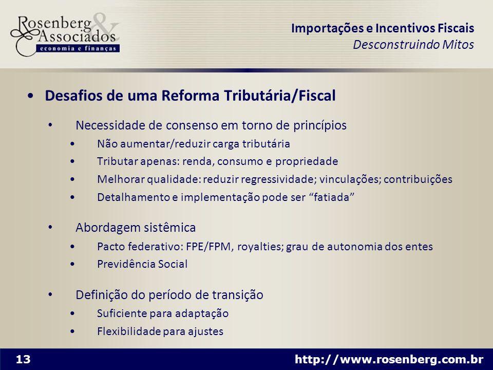 Importações e Incentivos Fiscais Desconstruindo Mitos