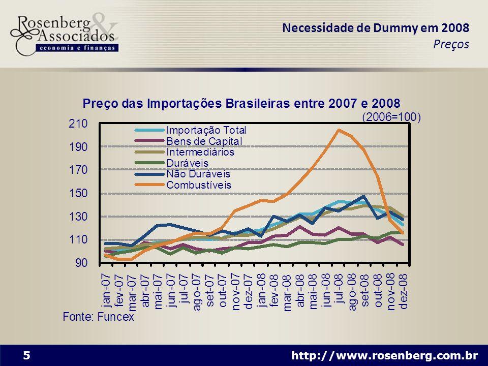 Necessidade de Dummy em 2008 Preços