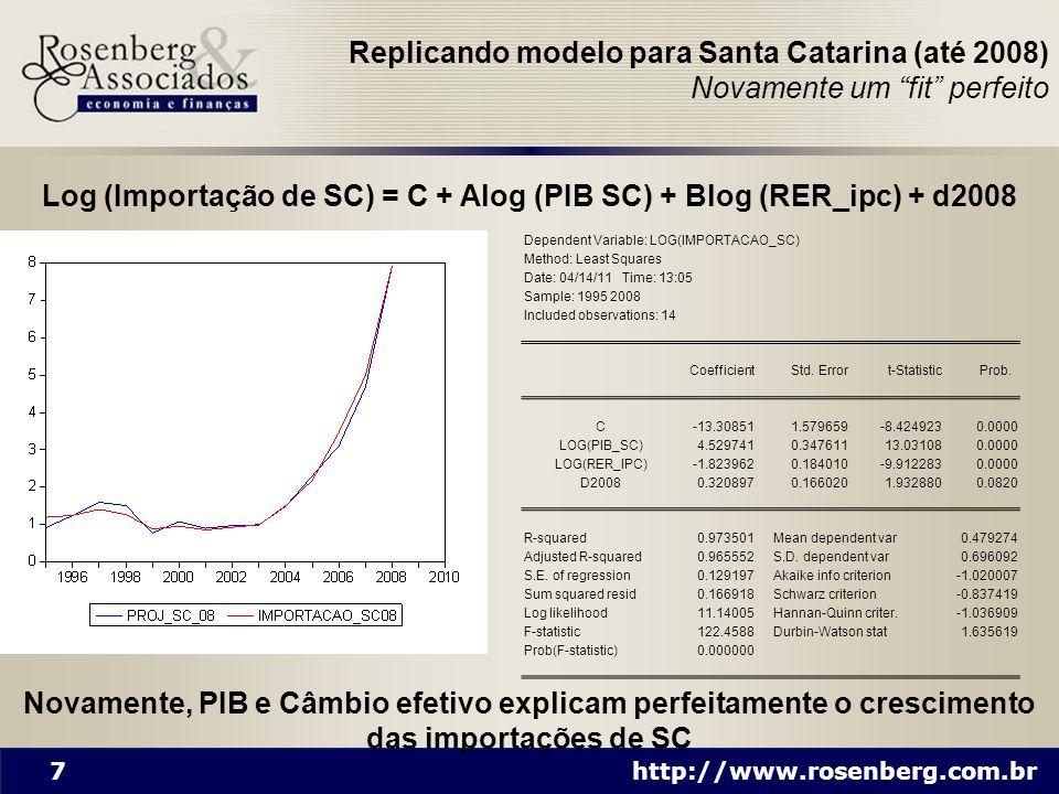Log (Importação de SC) = C + Alog (PIB SC) + Blog (RER_ipc) + d2008