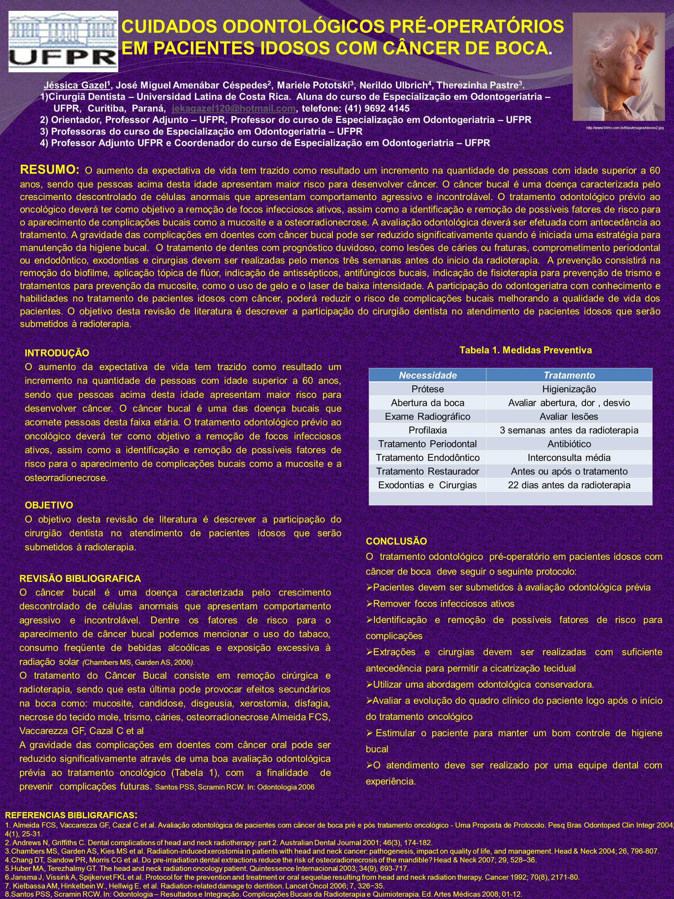 Tabela 1. Medidas Preventiva