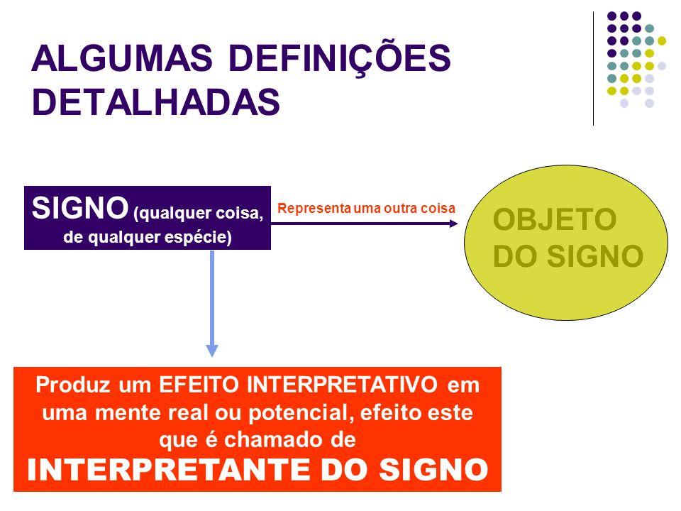 ALGUMAS DEFINIÇÕES DETALHADAS