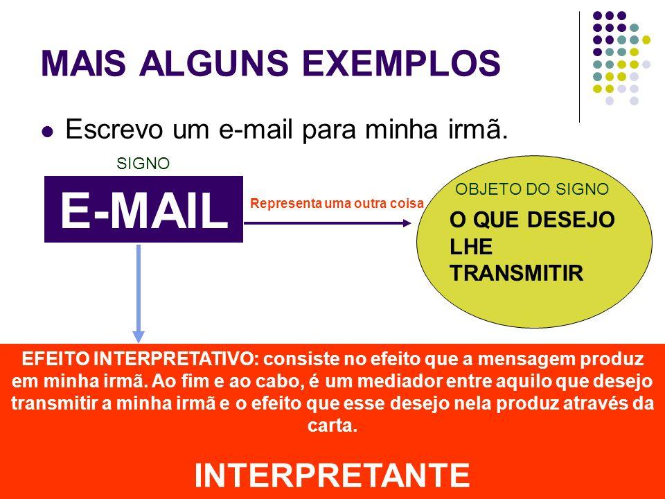 E-MAIL MAIS ALGUNS EXEMPLOS INTERPRETANTE
