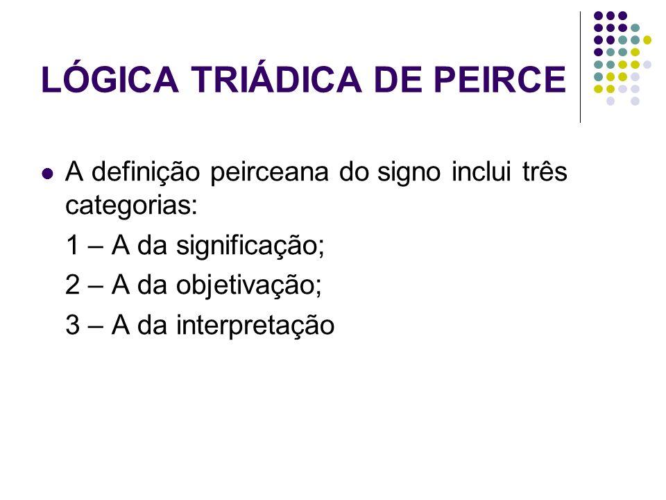 LÓGICA TRIÁDICA DE PEIRCE