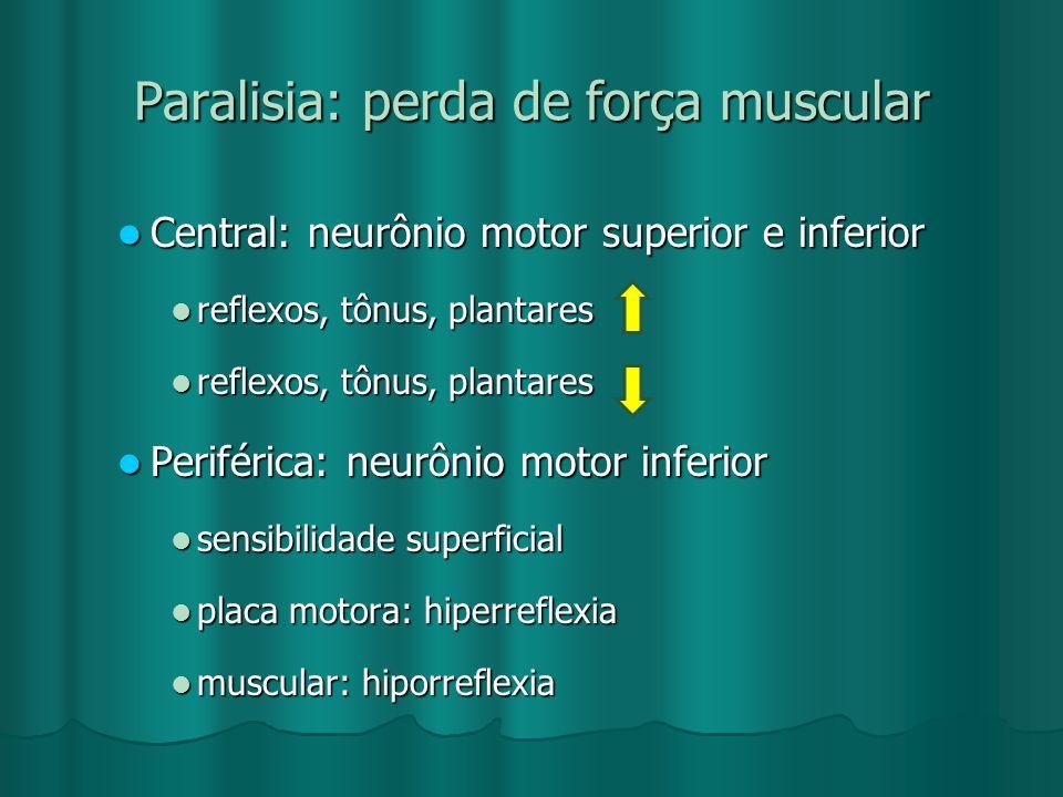 Paralisia: perda de força muscular