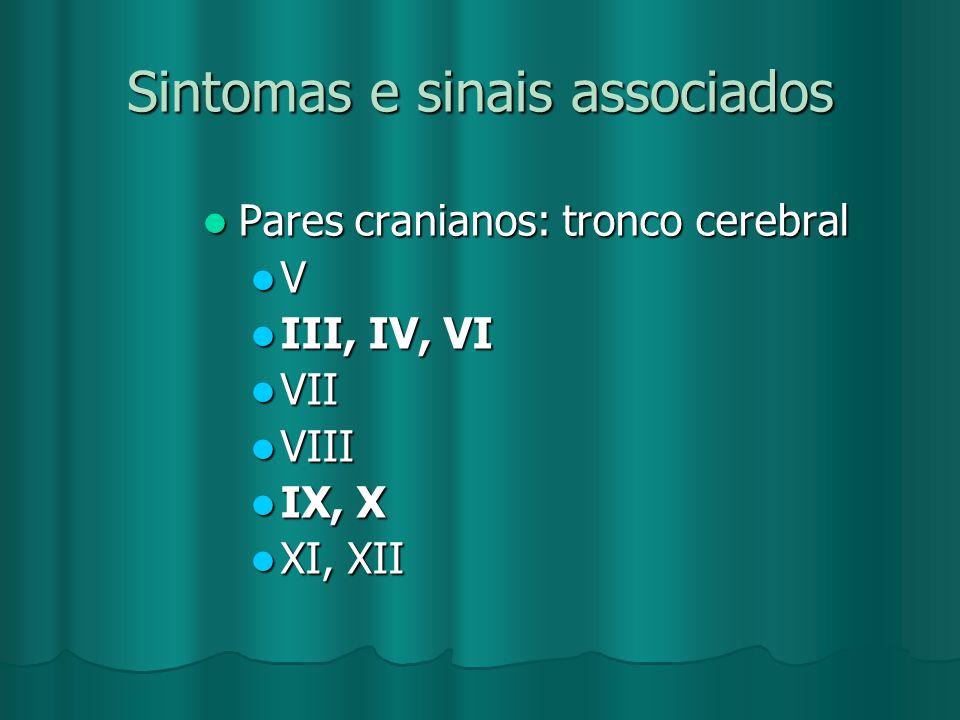 Sintomas e sinais associados